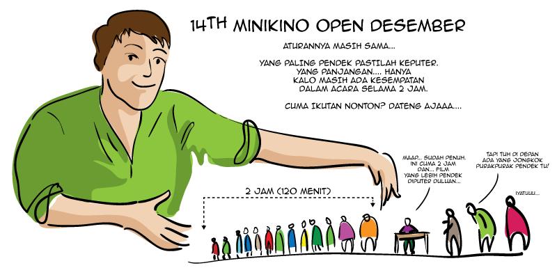 Minikino Open Desember